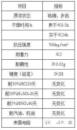 QQ截圖20200709112224