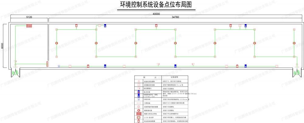 环境控制系统设备点位布局图——方案一